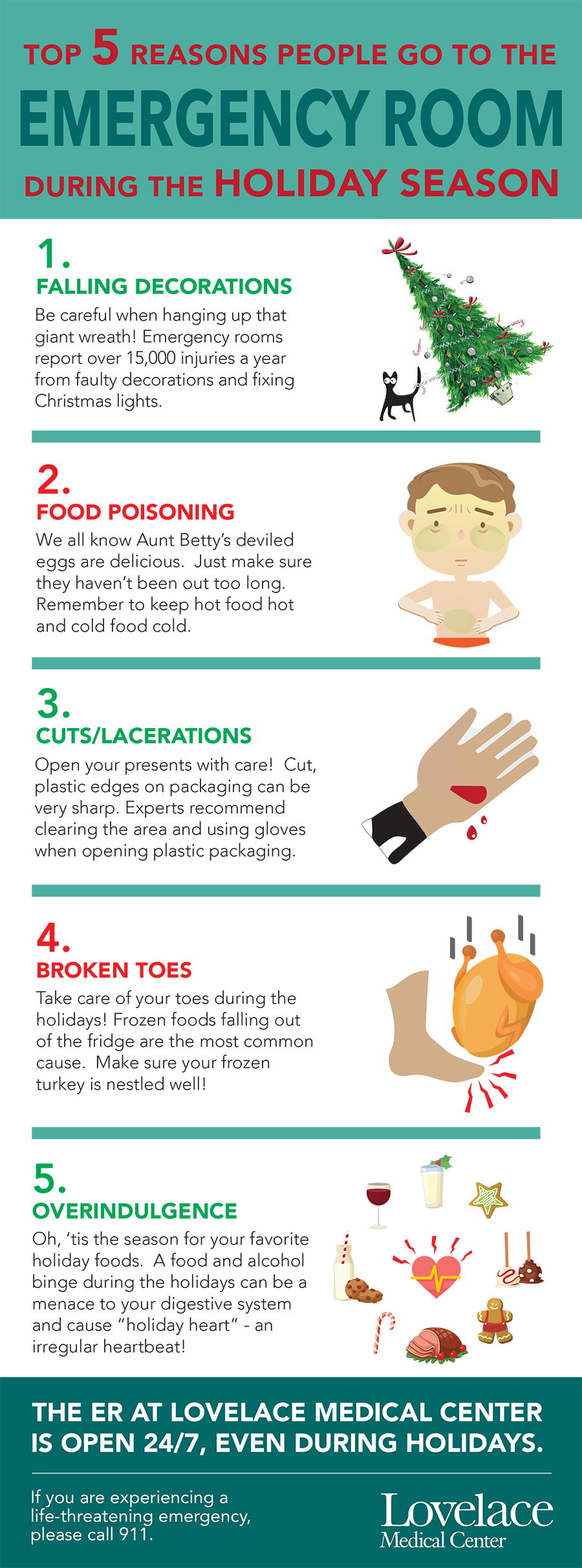 Top 5 Reasons People Go to the Emergency Room During the Holiday ...